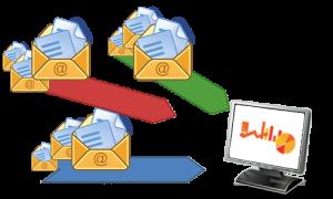E-mail кампании - изпращане и проследяване