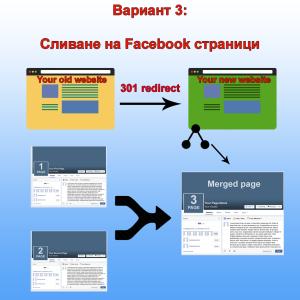 Смяна на търговската марка и връзката с Facebook страницата ви - вариант 3