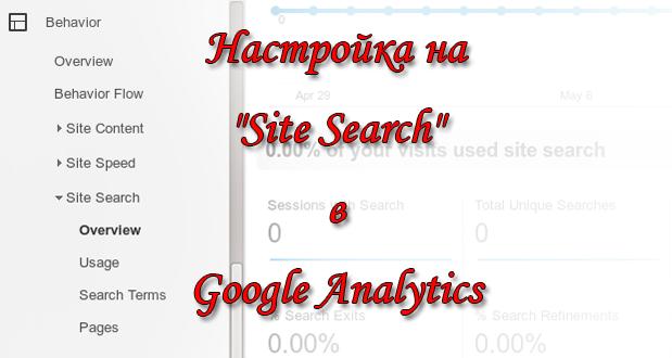 Научете защо не получавате данни за Site Search и как да промените това чрез една светкавично бърза настройка в Google Analytics